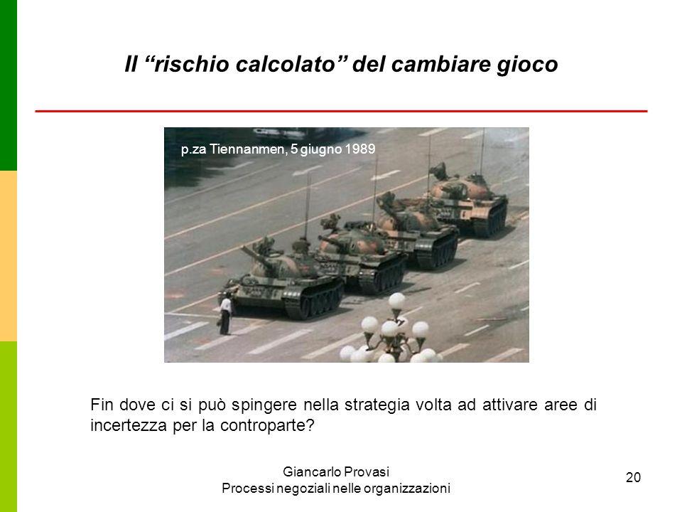 Giancarlo Provasi Processi negoziali nelle organizzazioni 20 Il rischio calcolato del cambiare gioco p.za Tiennanmen, 5 giugno 1989 Fin dove ci si può