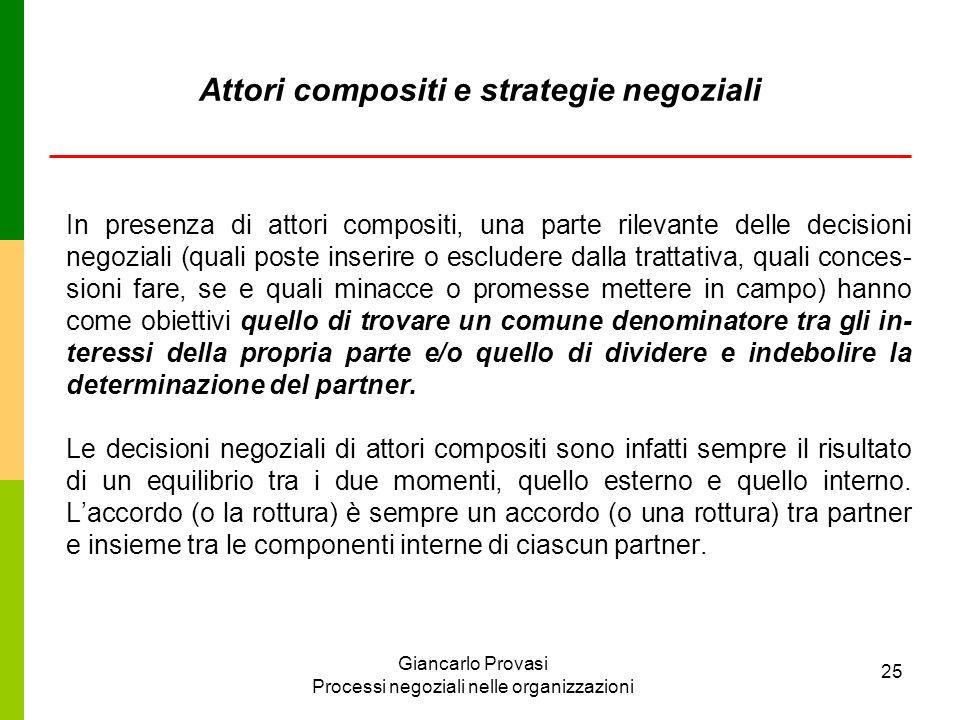 Giancarlo Provasi Processi negoziali nelle organizzazioni 25 Attori compositi e strategie negoziali In presenza di attori compositi, una parte rilevan