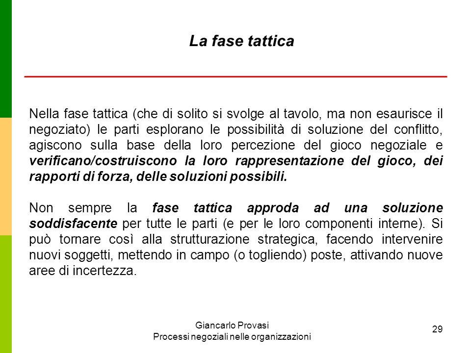 Giancarlo Provasi Processi negoziali nelle organizzazioni 29 La fase tattica Nella fase tattica (che di solito si svolge al tavolo, ma non esaurisce i
