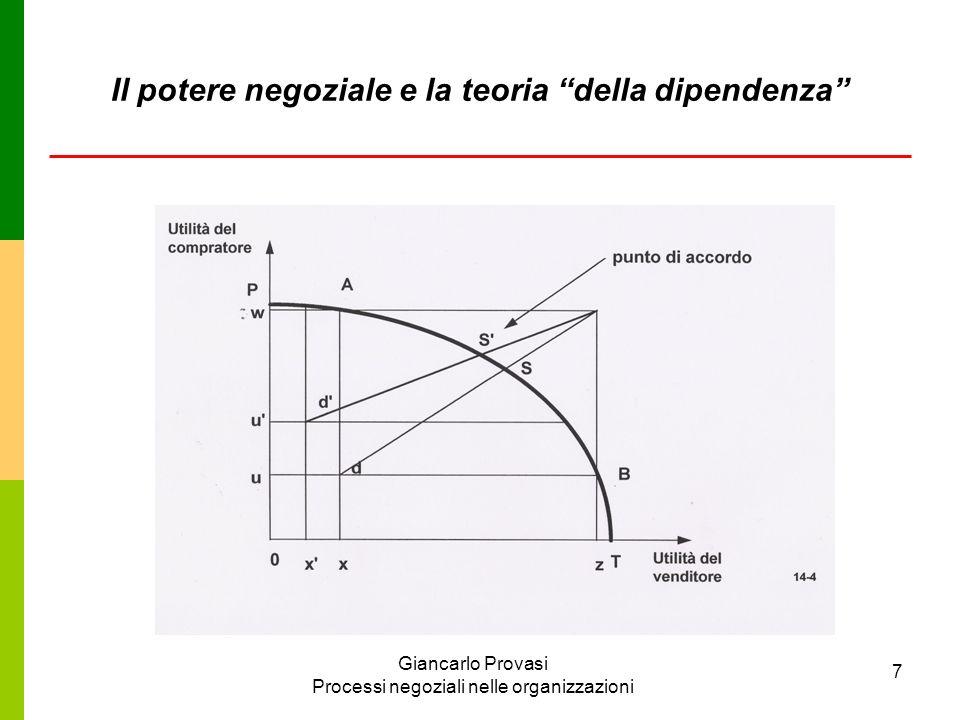 Giancarlo Provasi Processi negoziali nelle organizzazioni 7 Il potere negoziale e la teoria della dipendenza