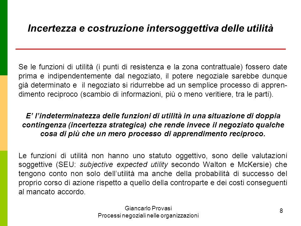 Giancarlo Provasi Processi negoziali nelle organizzazioni 8 Incertezza e costruzione intersoggettiva delle utilità Se le funzioni di utilità (i punti