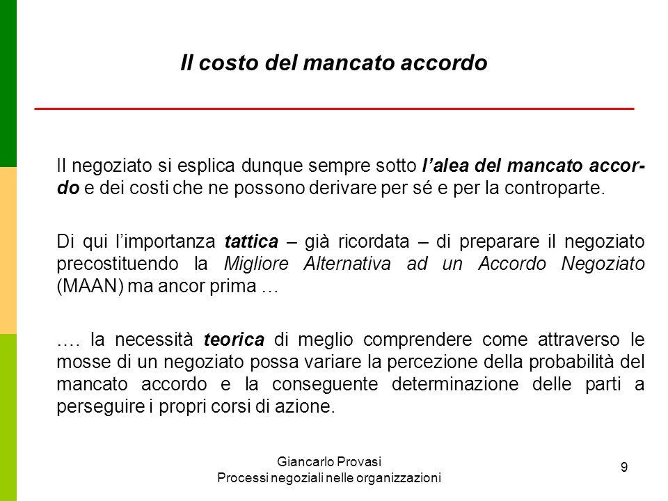 Giancarlo Provasi Processi negoziali nelle organizzazioni 9 Il costo del mancato accordo Il negoziato si esplica dunque sempre sotto lalea del mancato
