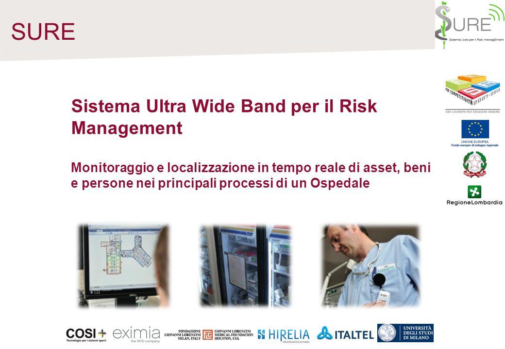 Sistema Ultra Wide Band per il Risk Management Monitoraggio e localizzazione in tempo reale di asset, beni e persone nei principali processi di un Ospedale SURE