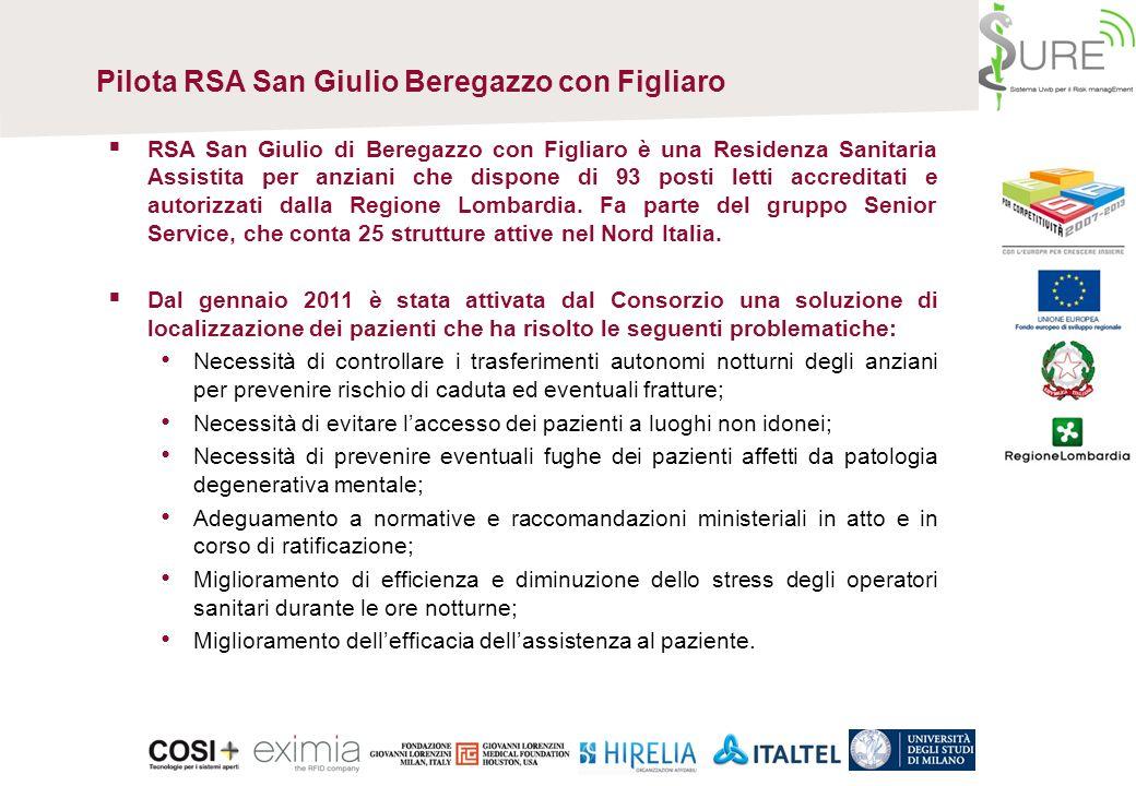 Pilota RSA San Giulio Beregazzo con Figliaro RSA San Giulio di Beregazzo con Figliaro è una Residenza Sanitaria Assistita per anziani che dispone di 93 posti letti accreditati e autorizzati dalla Regione Lombardia.