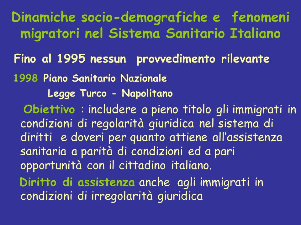 Dinamiche socio-demografiche e fenomeni migratori nel Sistema Sanitario Italiano Fino al 1995 nessun provvedimento rilevante 1998 Piano Sanitario Nazi