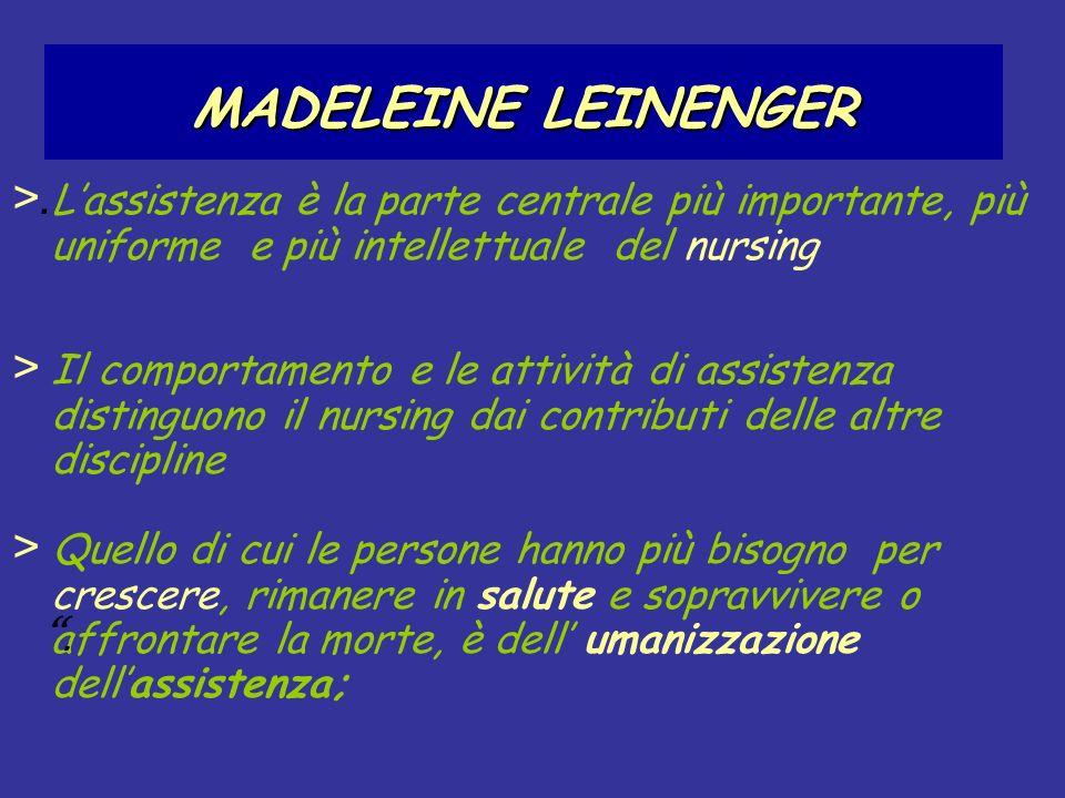 MADELEINE LEINENGER >. Lassistenza è la parte centrale più importante, più uniforme e più intellettuale del nursing > Il comportamento e le attività d