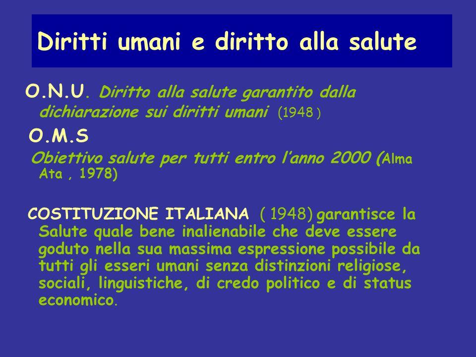 O.N.U. Diritto alla salute garantito dalla dichiarazione sui diritti umani (1948 ) O.M.S Obiettivo salute per tutti entro lanno 2000 ( Alma Ata, 1978)