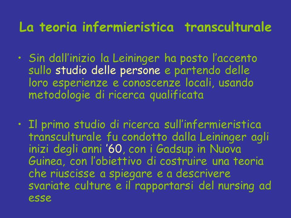 La teoria infermieristica transculturale Sin dallinizio la Leininger ha posto laccento sullo studio delle persone e partendo delle loro esperienze e c
