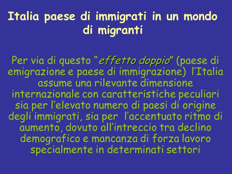 effetto doppio Per via di questo effetto doppio (paese di emigrazione e paese di immigrazione) lItalia assume una rilevante dimensione internazionale