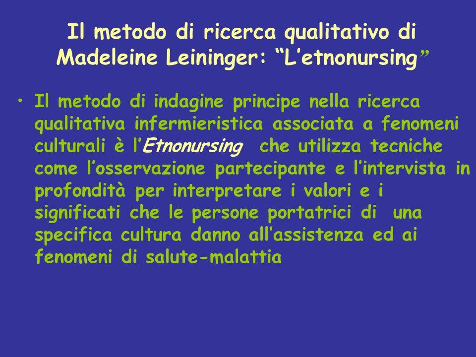 Il metodo di ricerca qualitativo di Madeleine Leininger: Letnonursing Il metodo di indagine principe nella ricerca qualitativa infermieristica associa