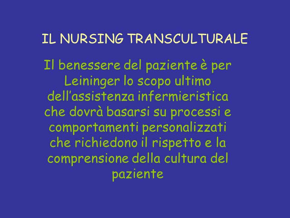 IL NURSING TRANSCULTURALE Il benessere del paziente è per Leininger lo scopo ultimo dellassistenza infermieristica che dovrà basarsi su processi e com