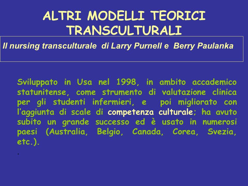 ALTRI MODELLI TEORICI TRANSCULTURALI Il nursing transculturale di Larry Purnell e Berry Paulanka Sviluppato in Usa nel 1998, in ambito accademico stat