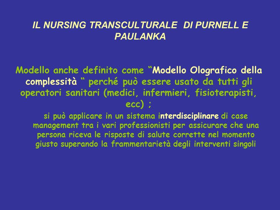IL NURSING TRANSCULTURALE DI PURNELL E PAULANKA Modello anche definito come Modello Olografico della complessità perché può essere usato da tutti gli