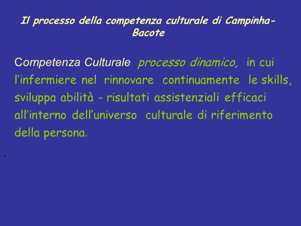Il processo della competenza culturale di Campinha- Bacote Competenza Culturale processo dinamico, in cui linfermiere nel rinnovare continuamente le s