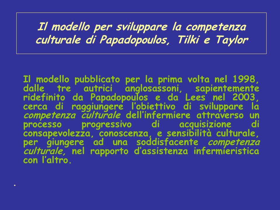 Il modello per sviluppare la competenza culturale di Papadopoulos, Tilki e Taylor Il modello pubblicato per la prima volta nel 1998, dalle tre autrici