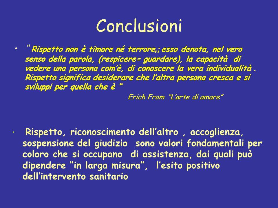 Conclusioni Rispetto non è timore né terrore,; esso denota, nel vero senso della parola, (respicere= guardare), la capacità di vedere una persona comè