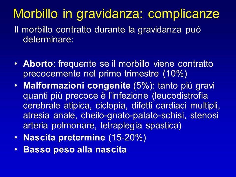 Morbillo in gravidanza: complicanze Il morbillo contratto durante la gravidanza può determinare: Aborto: frequente se il morbillo viene contratto prec