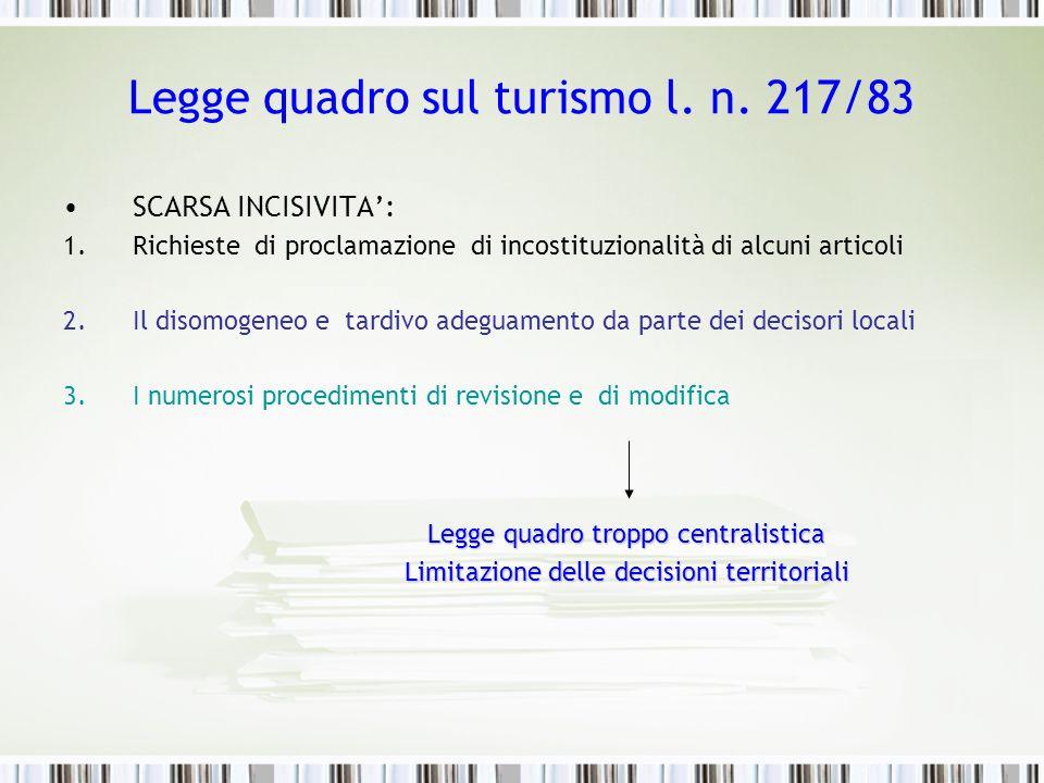 Legge quadro sul turismo l. n. 217/83 SCARSA INCISIVITA: 1.Richieste di proclamazione di incostituzionalità di alcuni articoli 2.Il disomogeneo e tard