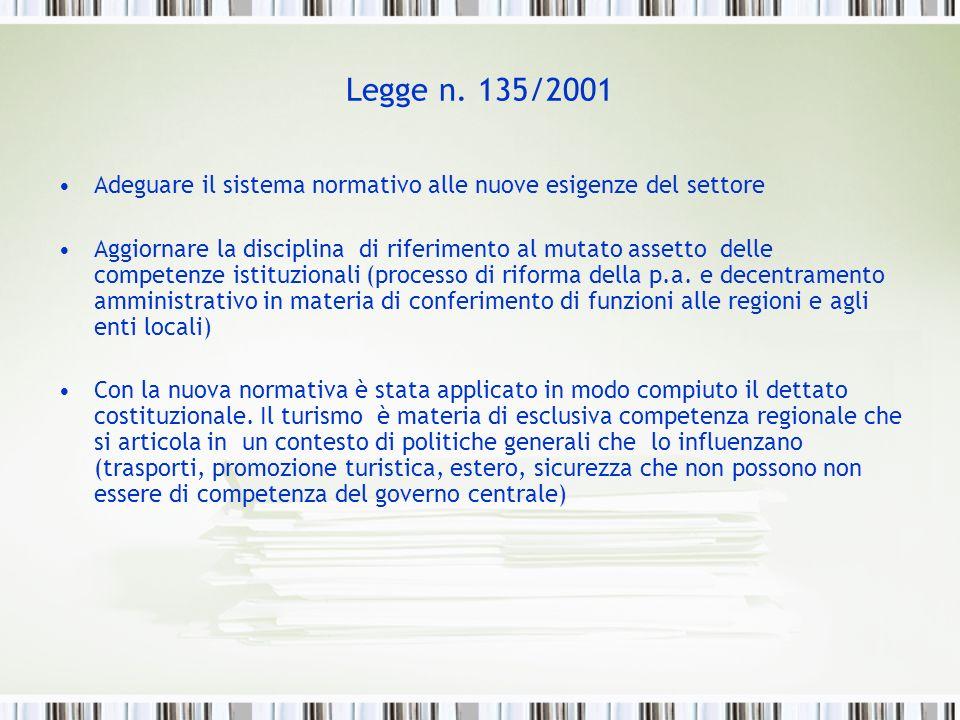 Legge n. 135/2001 Adeguare il sistema normativo alle nuove esigenze del settore Aggiornare la disciplina di riferimento al mutato assetto delle compet