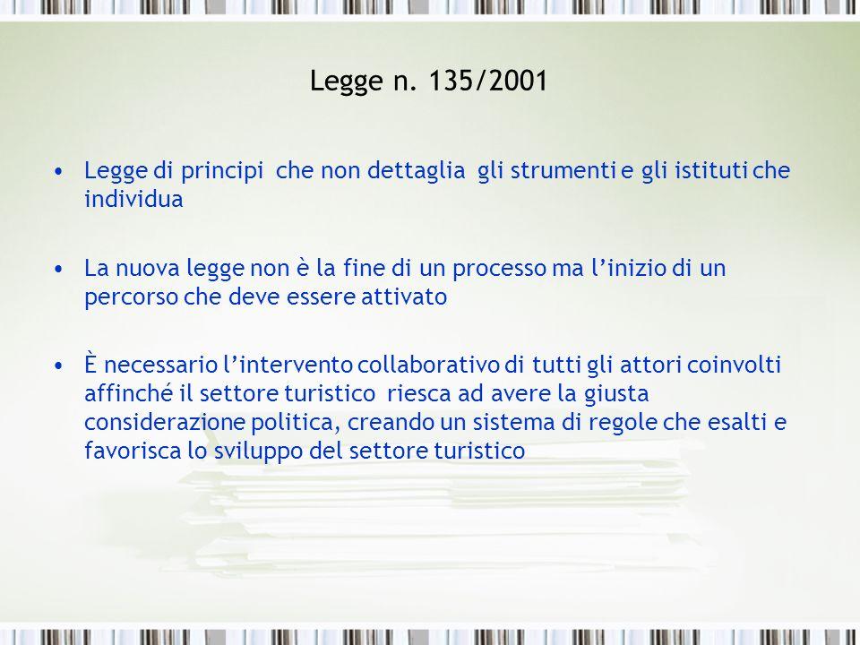Legge n. 135/2001 Legge di principi che non dettaglia gli strumenti e gli istituti che individua La nuova legge non è la fine di un processo ma linizi