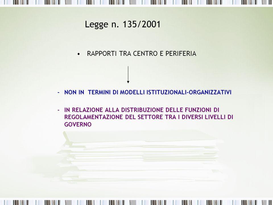 Legge n. 135/2001 RAPPORTI TRA CENTRO E PERIFERIA –NON IN TERMINI DI MODELLI ISTITUZIONALI-ORGANIZZATIVI –IN RELAZIONE ALLA DISTRIBUZIONE DELLE FUNZIO