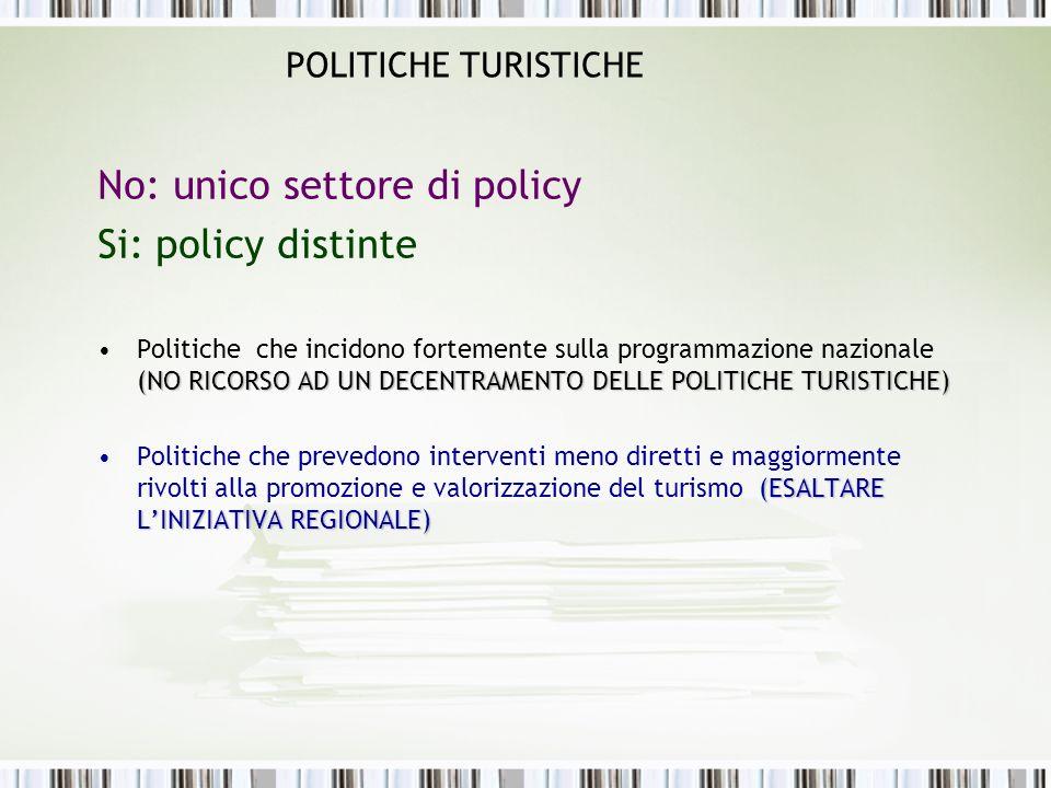 POLITICHE TURISTICHE No: unico settore di policy Si: policy distinte (NO RICORSO AD UN DECENTRAMENTO DELLE POLITICHE TURISTICHE)Politiche che incidono