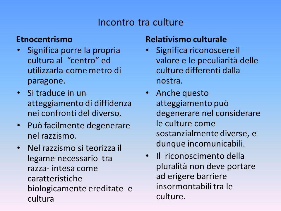 Incontro tra culture Etnocentrismo Significa porre la propria cultura al centro ed utilizzarla come metro di paragone. Si traduce in un atteggiamento