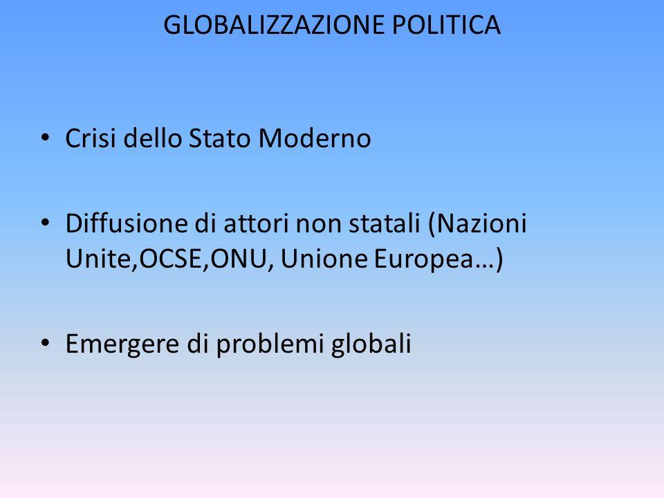 GLOBALIZZAZIONE POLITICA Crisi dello Stato Moderno Diffusione di attori non statali (Nazioni Unite,OCSE,ONU, Unione Europea…) Emergere di problemi glo