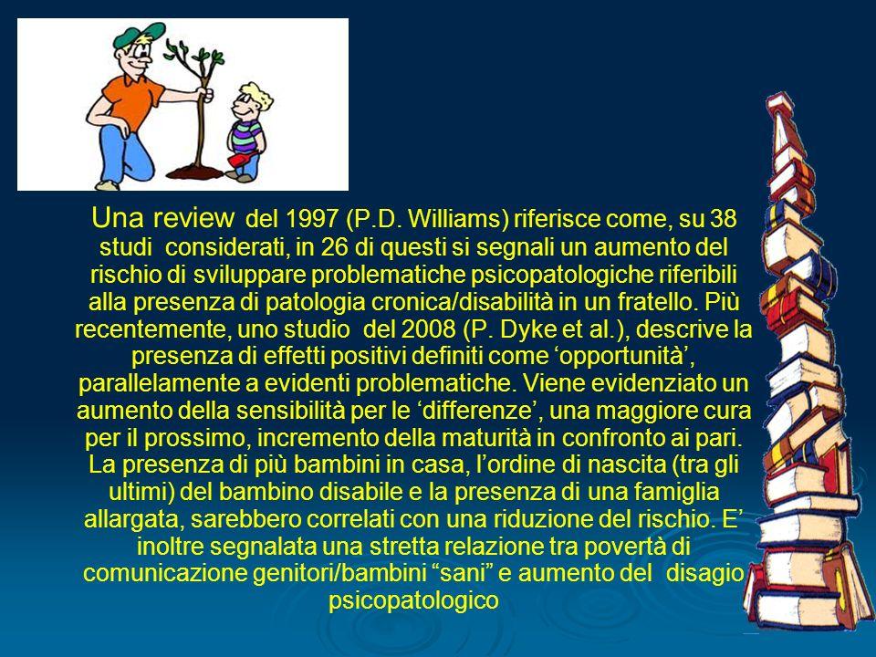 Una review del 1997 (P.D. Williams) riferisce come, su 38 studi considerati, in 26 di questi si segnali un aumento del rischio di sviluppare problemat