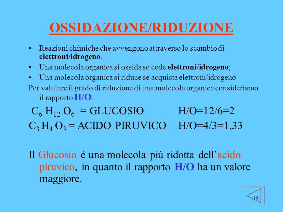 19 OSSIDAZIONE/RIDUZIONE Reazioni chimiche che avvengono attraverso lo scambio di elettroni/idrogeno.