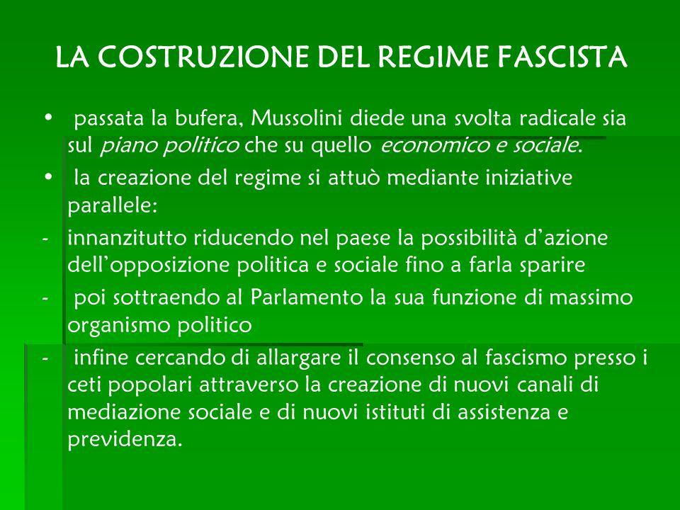 LA COSTRUZIONE DEL REGIME FASCISTA passata la bufera, Mussolini diede una svolta radicale sia sul piano politico che su quello economico e sociale. la