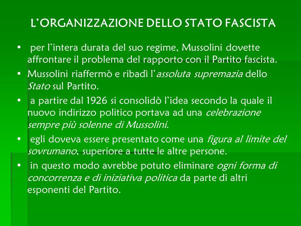 LORGANIZZAZIONE DELLO STATO FASCISTA per lintera durata del suo regime, Mussolini dovette affrontare il problema del rapporto con il Partito fascista.