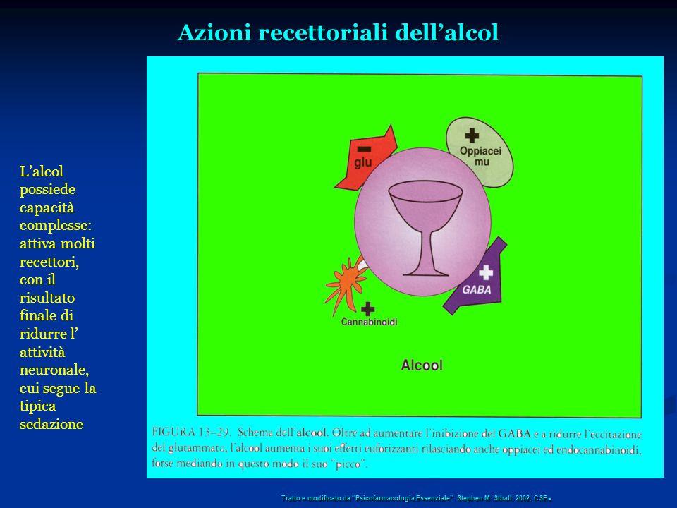 Azioni recettoriali dellalcol Tratto e modificato da Psicofarmacologia Essenziale. Stephen M. Sthall. 2002, CSE. Lalcol possiede capacità complesse: a