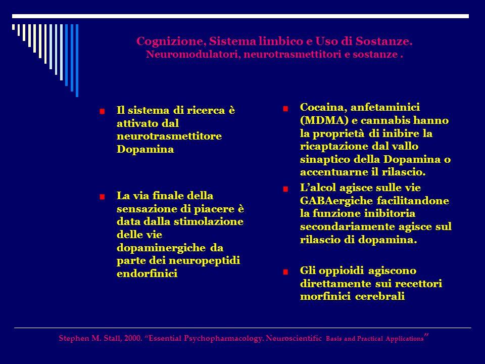 Cognizione, Sistema limbico e Uso di Sostanze. Neuromodulatori, neurotrasmettitori e sostanze. Il sistema di ricerca è attivato dal neurotrasmettitore