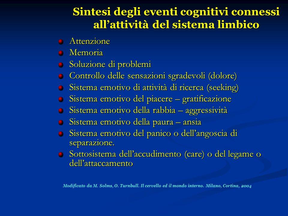 Sintesi degli eventi cognitivi connessi allattività del sistema limbico AttenzioneMemoria Soluzione di problemi Controllo delle sensazioni sgradevoli