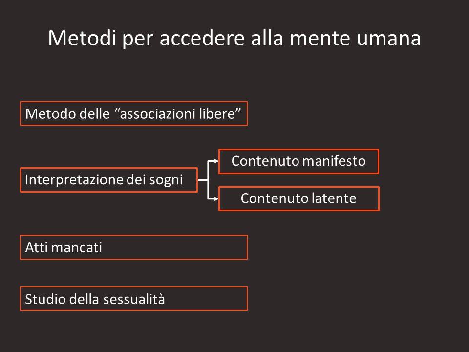 Metodi per accedere alla mente umana Metodo delle associazioni libere Interpretazione dei sogni Contenuto manifesto Contenuto latente Atti mancati Stu