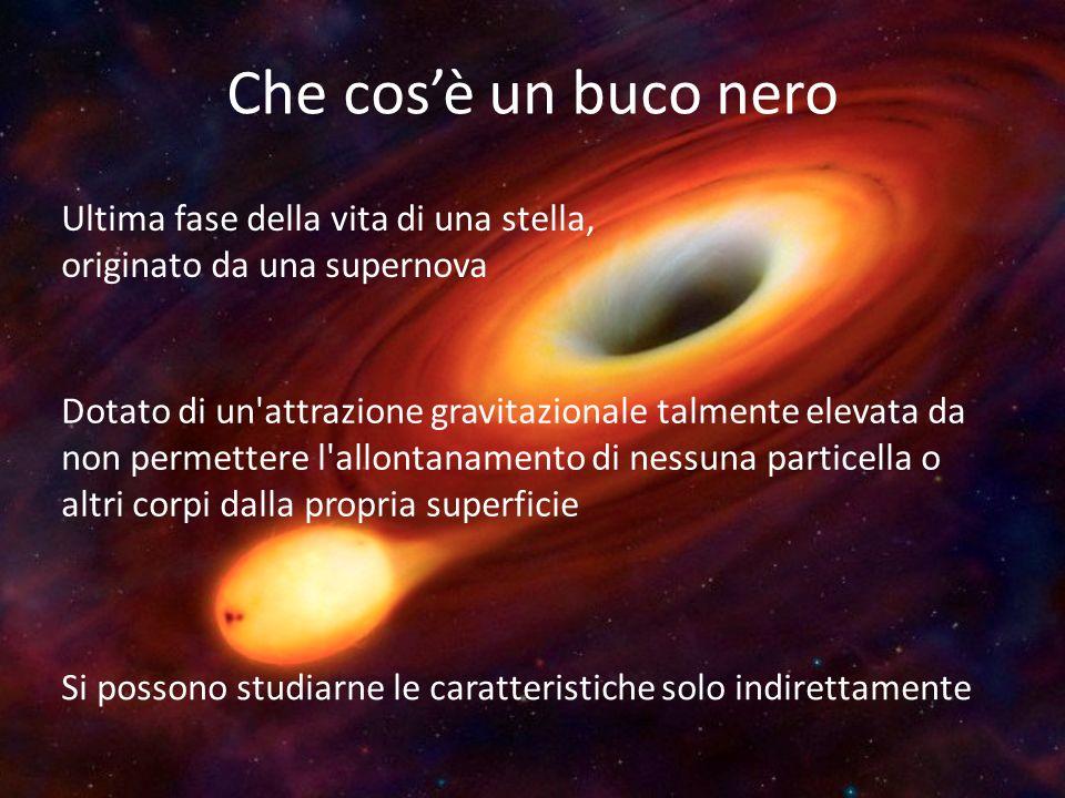 Che cosè un buco nero Ultima fase della vita di una stella, originato da una supernova Dotato di un'attrazione gravitazionale talmente elevata da non