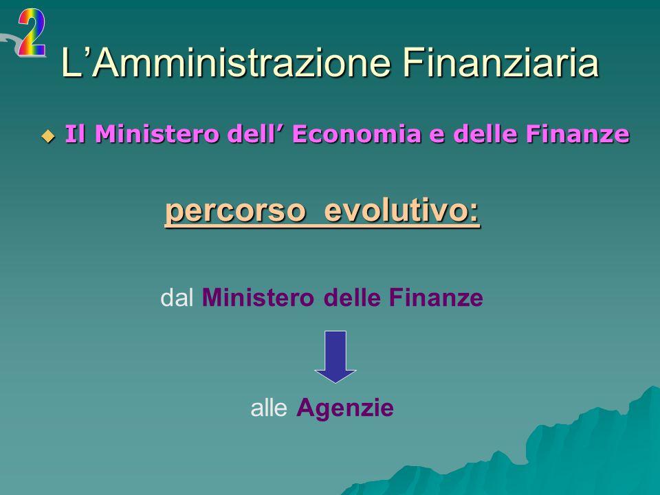 LAmministrazione Finanziaria Il Ministero dell Economia e delle Finanze percorso evolutivo: dal Ministero delle Finanze alle Agenzie