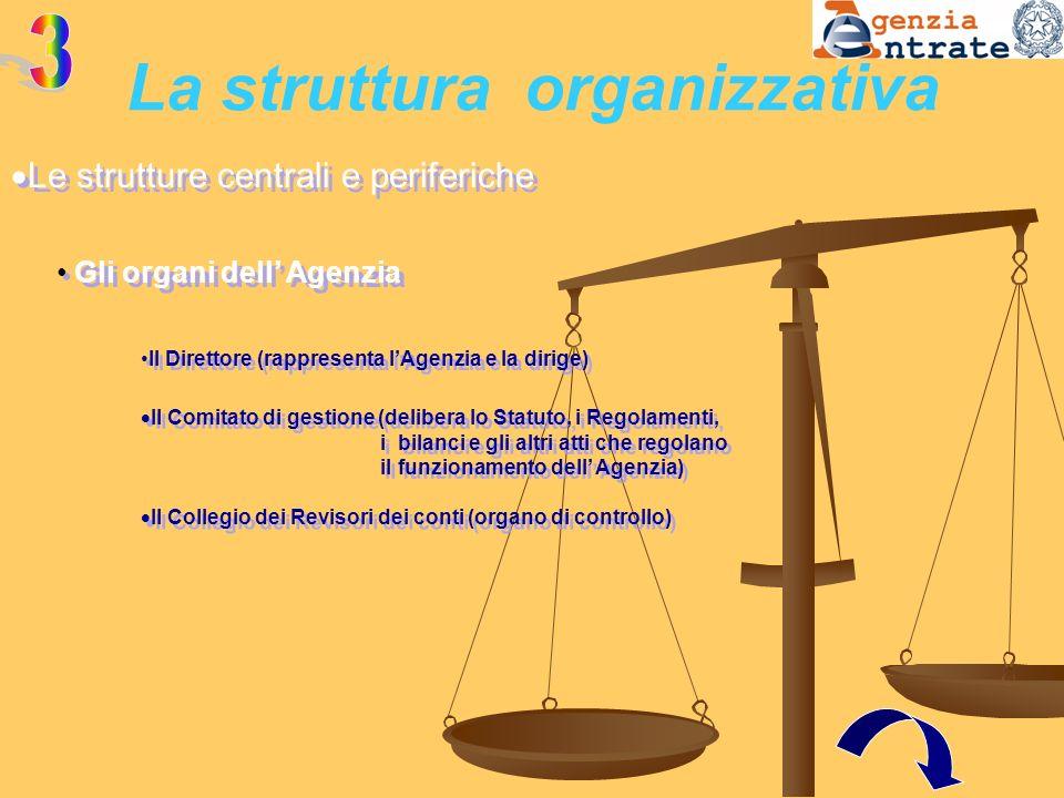 La struttura organizzativa Le strutture centrali e periferiche Gli organi dell Agenzia Gli organi dell Agenzia Il Direttore (rappresenta lAgenzia e la dirige) Il Comitato di gestione (delibera lo Statuto, i Regolamenti, i bilanci e gli altri atti che regolano il funzionamento dell Agenzia) Il Comitato di gestione (delibera lo Statuto, i Regolamenti, i bilanci e gli altri atti che regolano il funzionamento dell Agenzia) Il Collegio dei Revisori dei conti (organo di controllo)