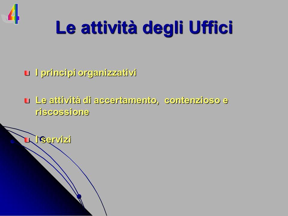 Le attività degli Uffici I principi organizzativi Le attività di accertamento, contenzioso e riscossione I servizi