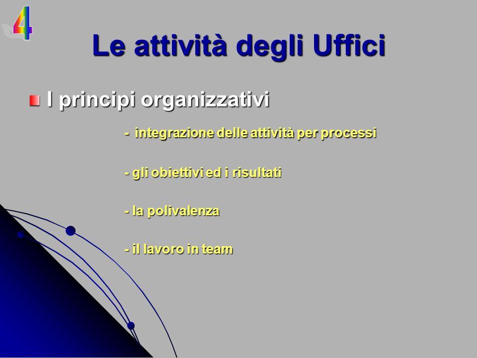 Le attività degli Uffici I principi organizzativi - integrazione delle attività per processi - gli obiettivi ed i risultati - la polivalenza - il lavoro in team