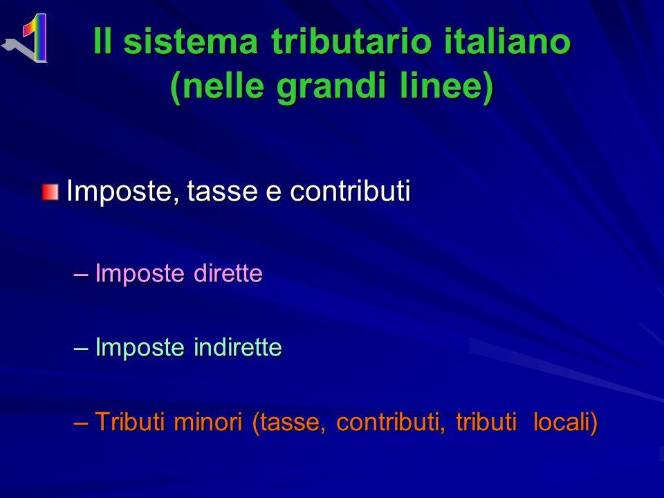 Il sistema tributario italiano (nelle grandi linee) Imposte, tasse e contributi –Imposte –Imposte dirette indirette –Tributi –Tributi minori (tasse, contributi, tributi locali)