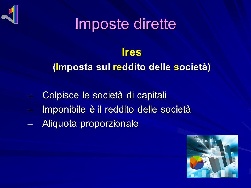 Ires (Imposta sul reddito delle società) –C–C–C–Colpisce le società di capitali –I–I–I–Imponibile è il reddito delle società –A–A–A–Aliquota proporzionale