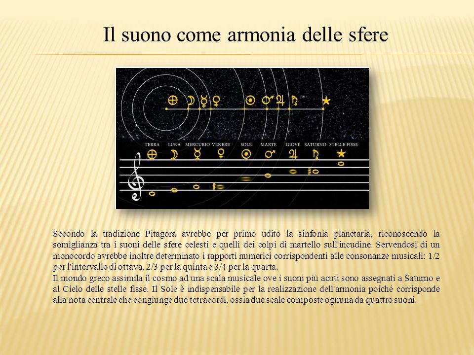 Secondo la tradizione Pitagora avrebbe per primo udito la sinfonia planetaria, riconoscendo la somiglianza tra i suoni delle sfere celesti e quelli de