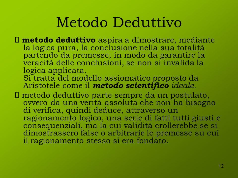 12 Metodo Deduttivo Il metodo deduttivo aspira a dimostrare, mediante la logica pura, la conclusione nella sua totalità partendo da premesse, in modo