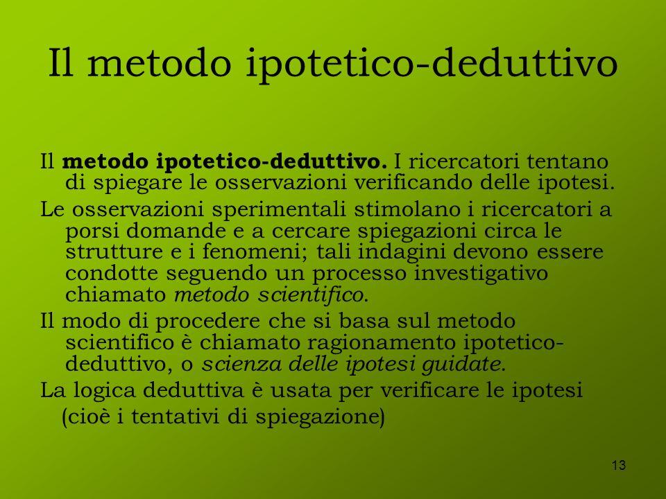 13 Il metodo ipotetico-deduttivo Il metodo ipotetico-deduttivo. I ricercatori tentano di spiegare le osservazioni verificando delle ipotesi. Le osserv