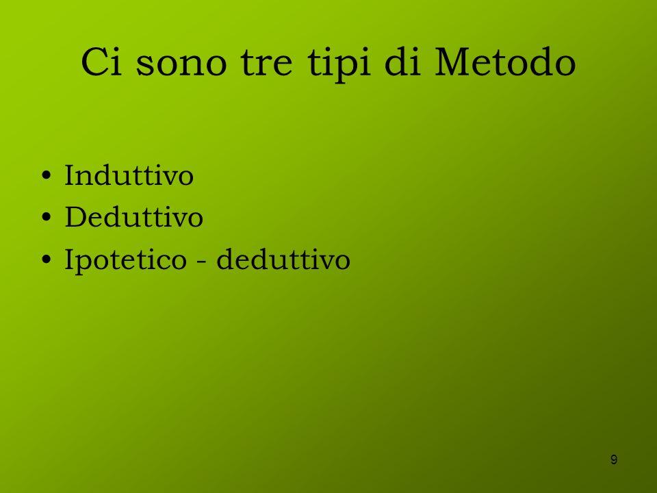 9 Ci sono tre tipi di Metodo Induttivo Deduttivo Ipotetico - deduttivo
