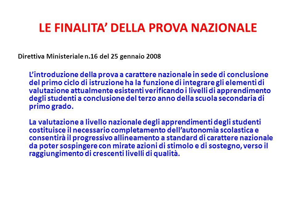LE FINALITA DELLA PROVA NAZIONALE Direttiva Ministeriale n.16 del 25 gennaio 2008 Lintroduzione della prova a carattere nazionale in sede di conclusio