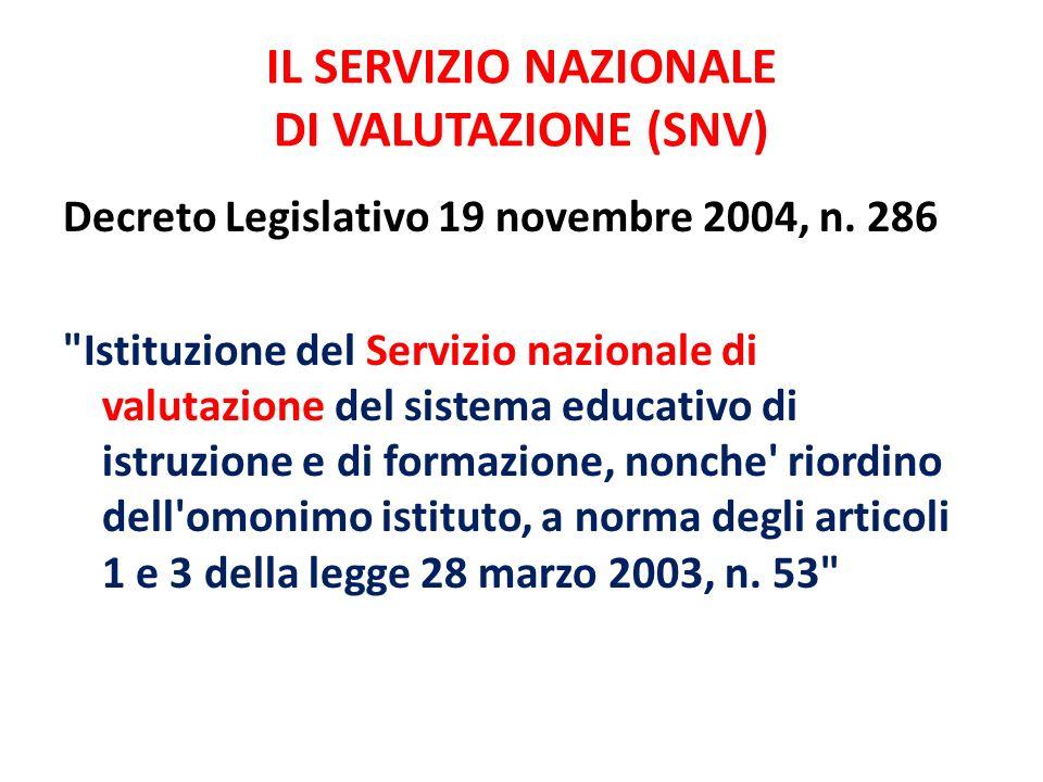 IL SERVIZIO NAZIONALE DI VALUTAZIONE (SNV) Decreto Legislativo 19 novembre 2004, n. 286