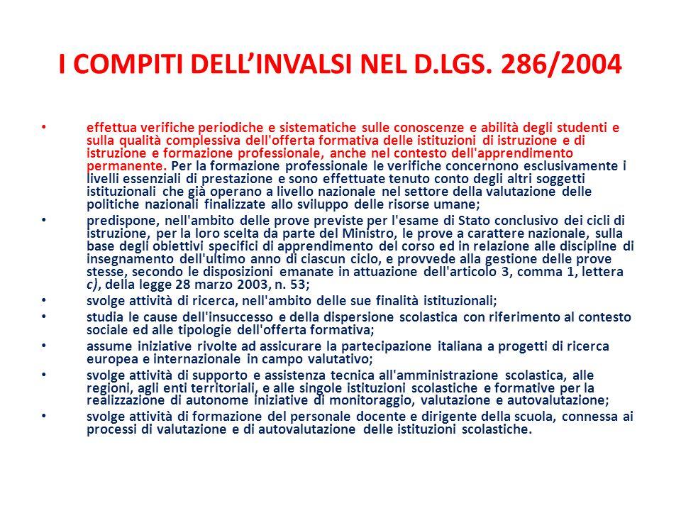 I COMPITI DELLINVALSI NEL D.LGS. 286/2004 effettua verifiche periodiche e sistematiche sulle conoscenze e abilità degli studenti e sulla qualità compl
